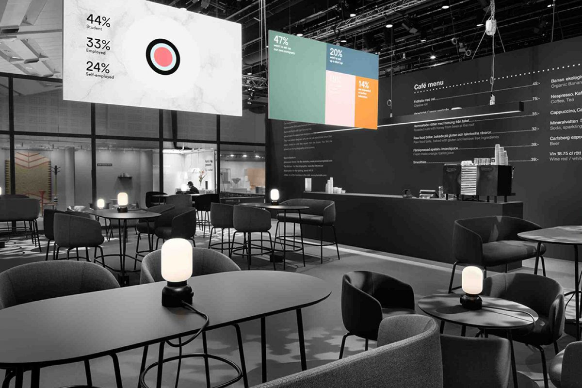 Stockholm Furniture & Light Fair 2017: Mentors for Greenhouse young designers by the hand of Form Us With Love and Berghs