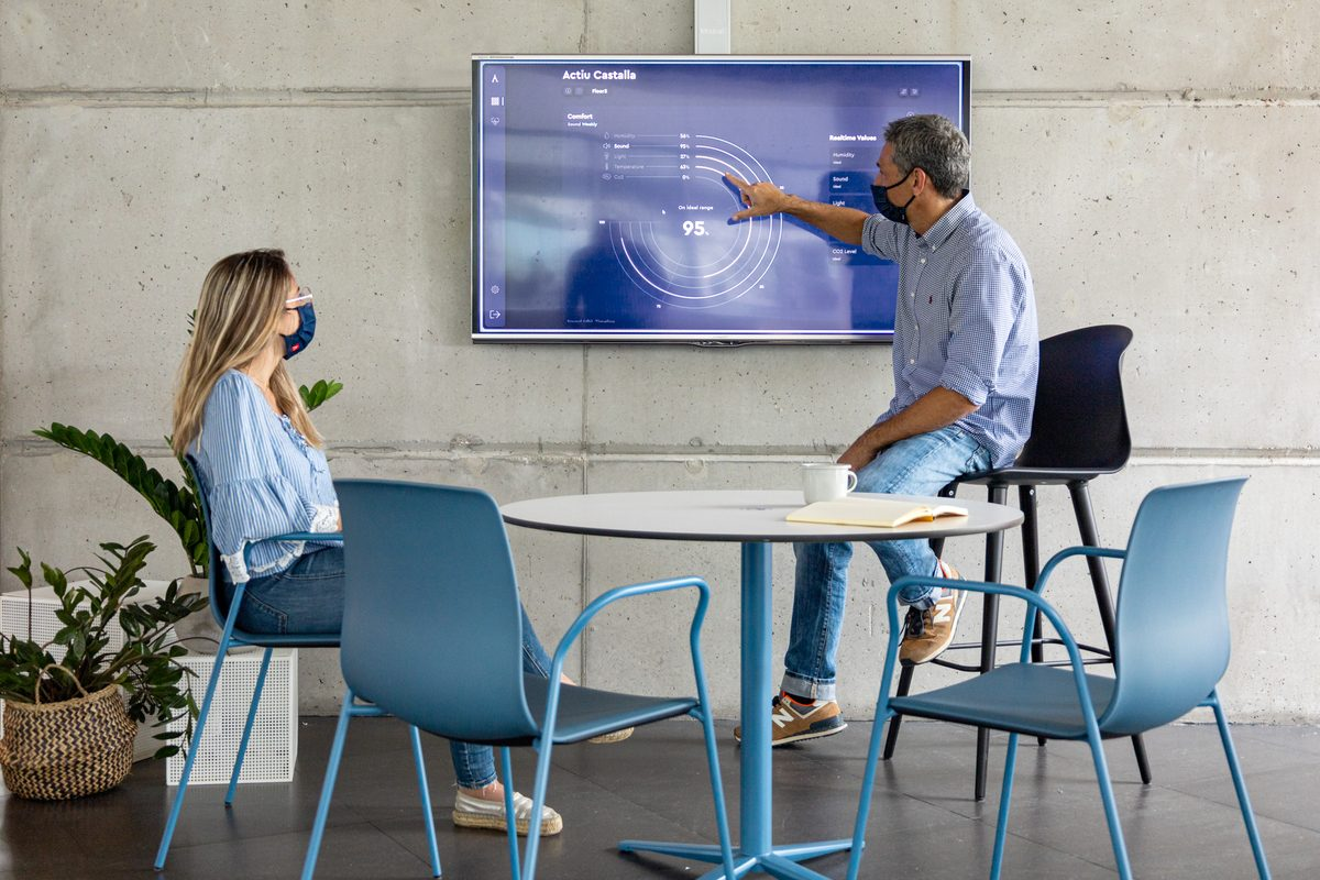 Technology that provides knowledge for a safe return to the office